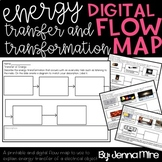 Energy Flow Map explains how energy transforms to different types of energy