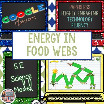 Energy Flow in Food Webs 5E Science Unit