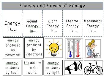 Energy Foldable