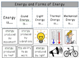 Energy Foldable