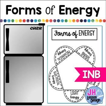 Energy Interactive Notebook Activity