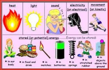 Energy Forms Project