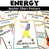 Energy Forms and Transformations Anchor Chart Posters Clas