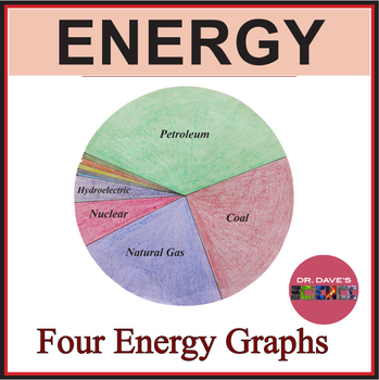 Energy Graphs