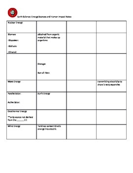 Energy Guided Notes