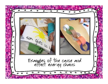 Energy Integrated Unit: Potential, Kinetic, Light, Heat and Motion