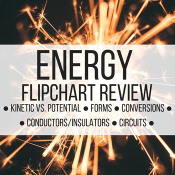 Energy Interactive Flipchart Review