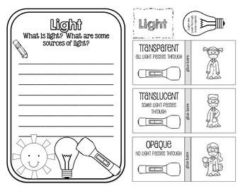 Energy Interactive Notebook NO Teacher Prep!