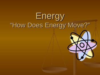 Energy, Lesson 2