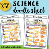 Energy MELTS Doodle Sheet - So Easy to Use! Notes