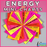 Forms of Energy Mini-Charts
