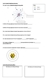 Energy, Motion, Force , PTE/Atomic Structure/Chemical Reactions and Weather