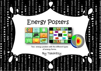 Energy Posters