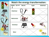 Energy Powerpoint (Energy Sources / Energy Transformations)