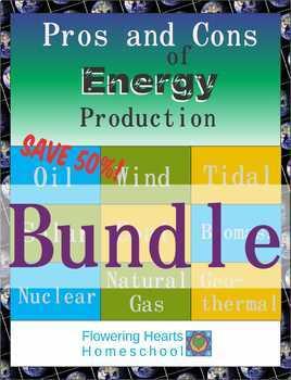 Energy Production Bundle