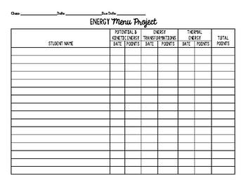 Energy Menu Project