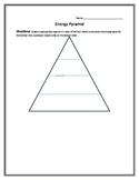 Freebie! Energy Pyramid Activity