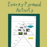 Energy Pyramid Google Slides Activity
