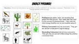 Energy Pyramid Sort!