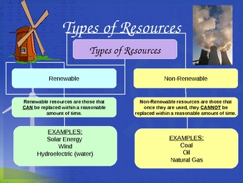 Energy Resource Galore!