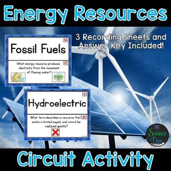 Energy Resources - Around the Room Circuit