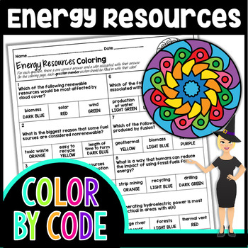 ENERGY RESOURCES SCIENCE COLOR BY NUMBER, QUIZ