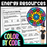 Alternative Energy Resources Science Color By Number or Quiz