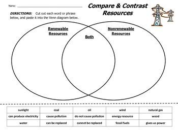 Energy Resources--Compare and Contrast Diagram by VATeach | TpT
