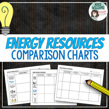 Natural Resources / Energy Resources