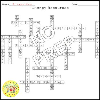 Energy Resources Earth Science Crossword Coloring Puzzle Worksheet Middle School