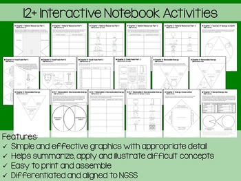 Energy Resources Interactive Notebook Unit