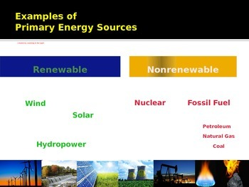 Energy Resources and Collaborative Activity