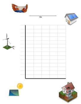 Energy Resources QR Code Activity