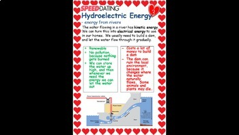 Energy Resources - Speed dating