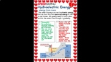 Energy Resources - Speed dating  + Free Famous Scientists & literacy in Science