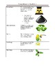 Energy Resources Vocabulary