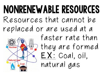Energy Resources Word Wall