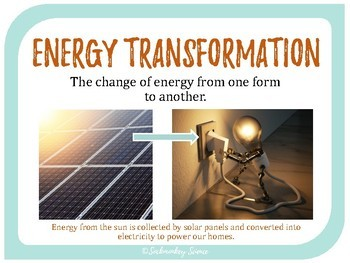 Energy Resources and Energy Transformation - 6th Grade Science Vocabulary
