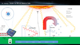 Physics: Energy Resources and Space