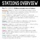 Energy S.C.I.E.N.C.E. Stations Bundle