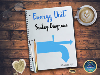 Energy: Sankey Diagrams