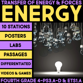 Energy Science Stations for Fourth Grade - Transfer of Energy & Forces