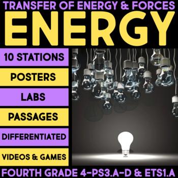 Energy Science Stations for Fourth Grade - Transfer of Ene