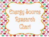 Energy Source Research Chart