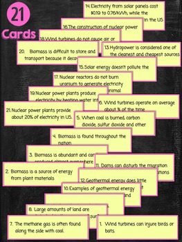Energy Sources Advantages Disadvantages Facts Card Sort