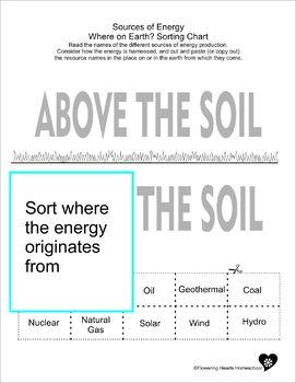 Energy Sources Comparing Worksheet Set