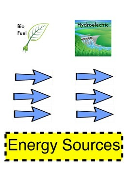 Energy Sources:  Fossil Fuels-Alternative Energy GRAPHIC ORGANIZER
