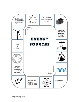 Energy Sources Game