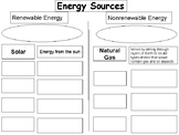 Energy Sources Graphic Organizer with Slides