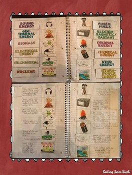 Energy Sources Interactive Notebook and Sorter Game Activity